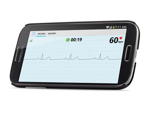 Personal Health Tech Boom