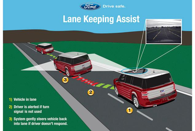 Cars Are Getting Smarter Even Smarter Than You Glozine