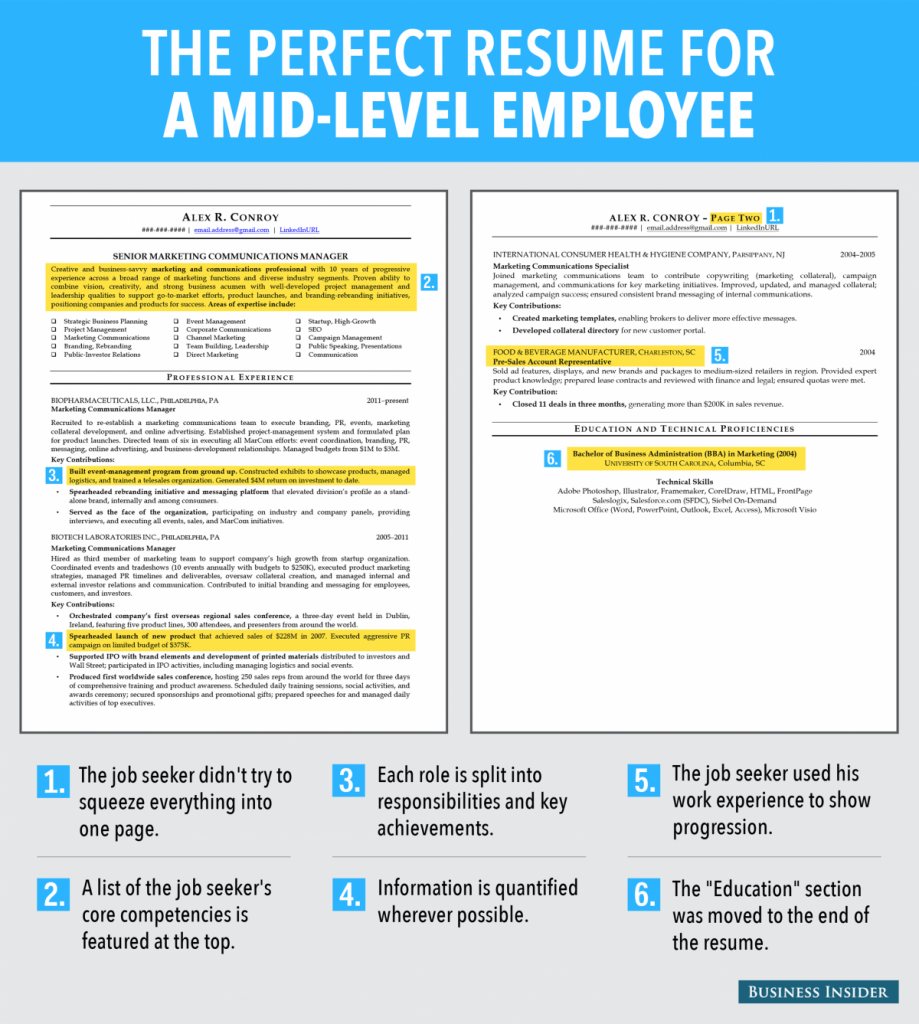 bi_graphics_goodresume_midlevel_revised (1)-1