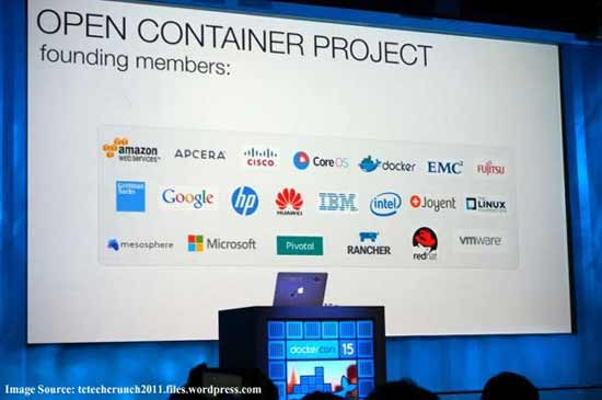 Join Forces For Container Project