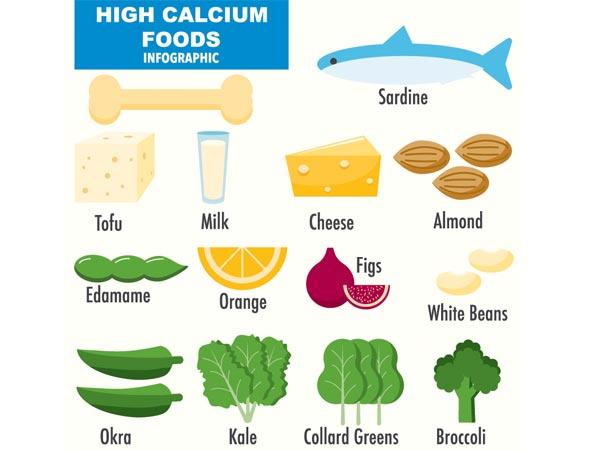 Get More Calcium