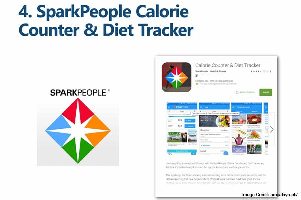 calorie cоuntеr