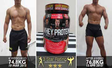 Six Star Pro Whey Protein Review