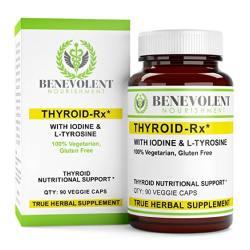 Thyroid-RX